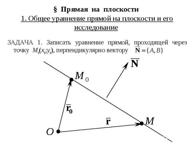 § Прямая на плоскости 1. Общее уравнение прямой на плоскости и его исследование ЗАДАЧА 1. Записать уравнение прямой, проходящей через точку M0(x0;y0), перпендикулярно вектору