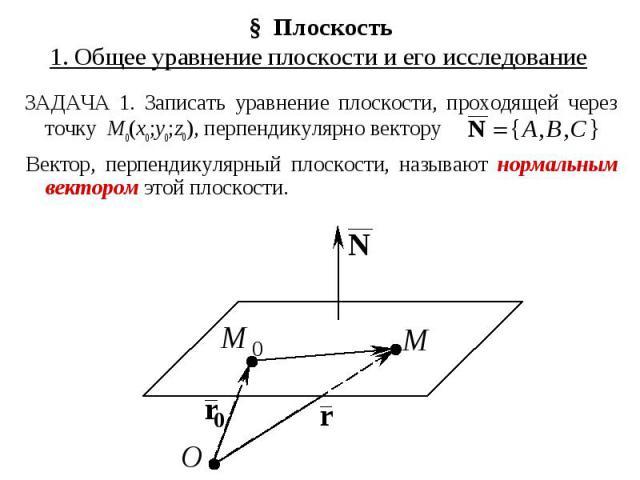 § Плоскость 1. Общее уравнение плоскости и его исследование ЗАДАЧА 1. Записать уравнение плоскости, проходящей через точку M0(x0;y0;z0), перпендикулярно вектору