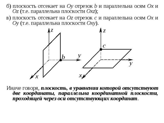 б) плоскость отсекает на Oy отрезок b и параллельна осям Ox и Oz (т.е. параллельна плоскости Oxz); б) плоскость отсекает на Oy отрезок b и параллельна осям Ox и Oz (т.е. параллельна плоскости Oxz); в) плоскость отсекает на Oz отрезок c и параллельна…