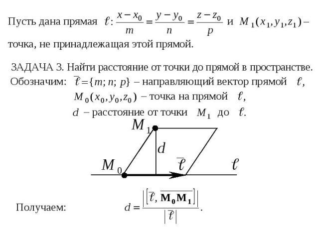 ЗАДАЧА 3. Найти расстояние от точки до прямой в пространстве. ЗАДАЧА 3. Найти расстояние от точки до прямой в пространстве.