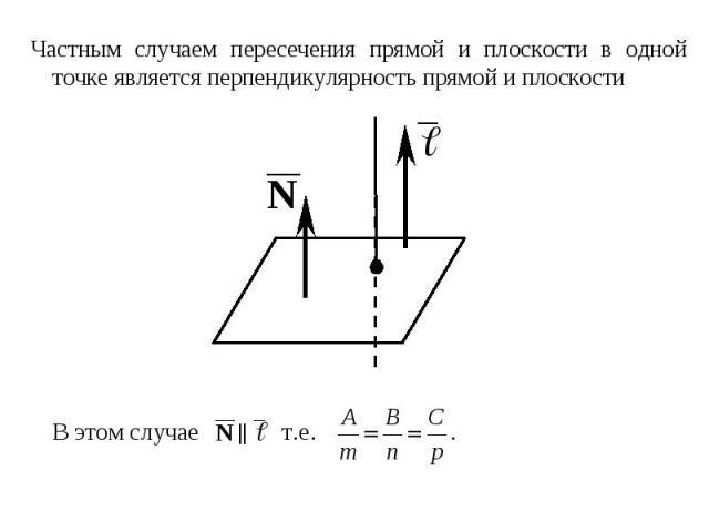 Частным случаем пересечения прямой и плоскости в одной точке является перпендикулярность прямой и плоскости Частным случаем пересечения прямой и плоскости в одной точке является перпендикулярность прямой и плоскости