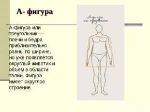 А-фигура или треугольник — плечи и бедра приблизительно равны по ширине, но уже