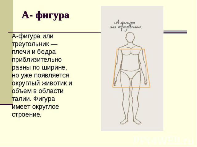 А-фигура или треугольник — плечи и бедра приблизительно равны по ширине, но уже появляется округлый животик и объем в области талии. Фигура имеет округлое строение. А-фигура или треугольник — плечи и бедра приблизительно равны по ширине, но уже появ…