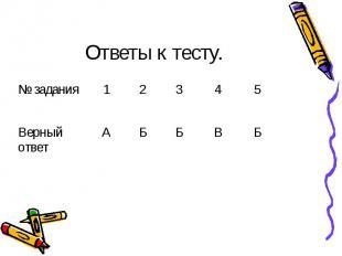 Ответы к тесту.