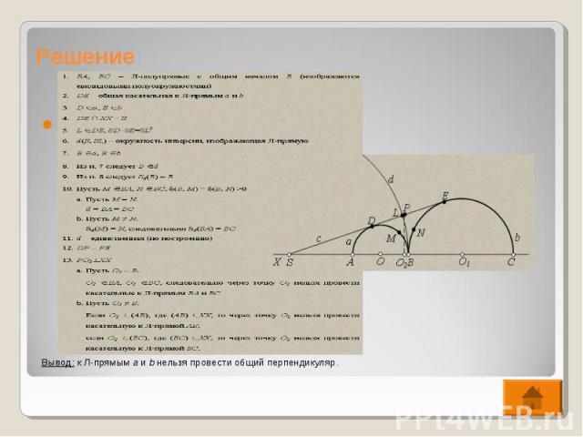 Вывод: к Л-прямым a и b нельзя провести общий перпендикуляр.