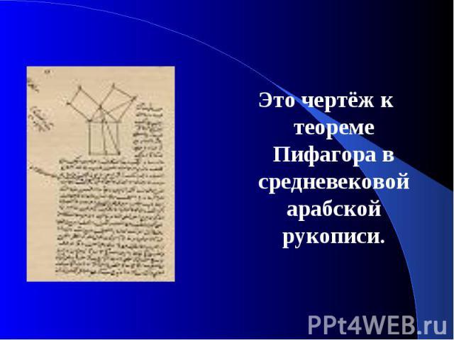 Это чертёж к теореме Пифагора в средневековой арабской рукописи.