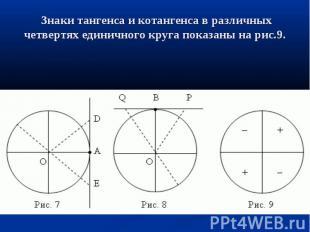 Знаки тангенса и котангенса в различных четвертях единичного круга показан