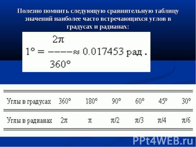Полезно помнить следующую сравнительную таблицу значений наиболее часто встречающихся углов в градусах и радианах:
