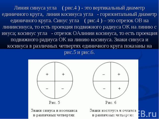 Линия синусаугла (рис.4)-этовертикальныйдиаметр единичного круга,линия косинусаугла-горизонтальныйдиаметр единичногокруга.Синус&n…