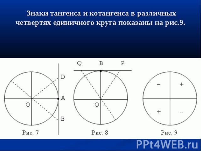Знаки тангенса и котангенса в различных четвертях единичного круга показаны на рис.9.