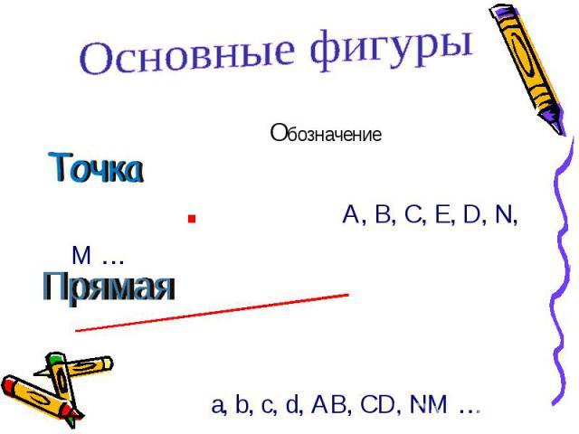 Обозначение . А, В, С, Е, D, N, M … Обозначение . А, В, С, Е, D, N, M … . a, b, c, d, AB, CD, NM …