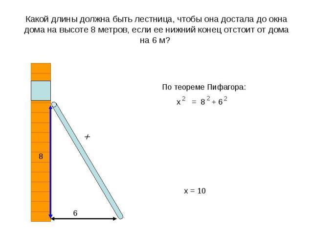 Какой длины должна быть лестница, чтобы она достала до окна дома на высоте 8 метров, если ее нижний конец отстоит от дома на 6 м?
