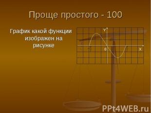 Проще простого - 100 График какой функции изображен на рисунке