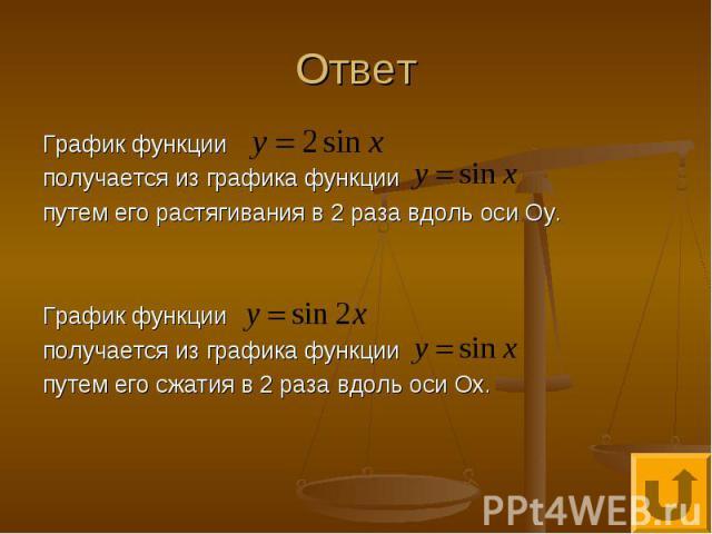 Ответ График функции получается из графика функции путем его растягивания в 2 раза вдоль оси Оу. График функции получается из графика функции путем его сжатия в 2 раза вдоль оси Ох.