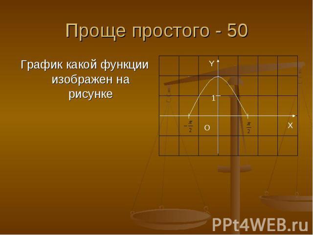 Проще простого - 50 График какой функции изображен на рисунке