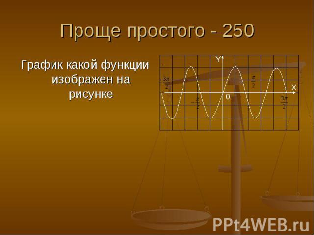 Проще простого - 250 График какой функции изображен на рисунке