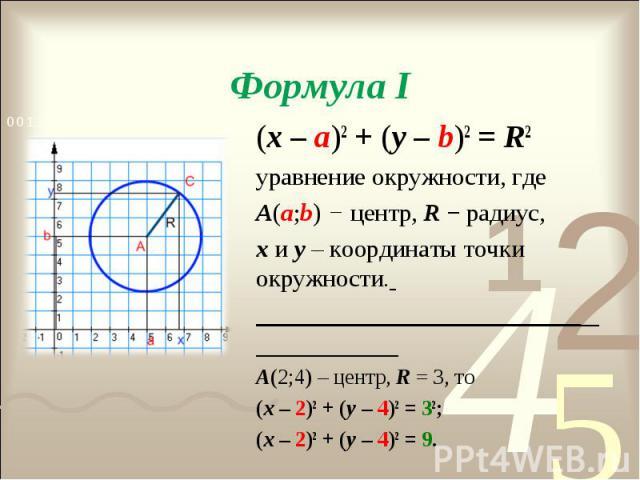 (х – а)2 + (у – b)2 = R2 (х – а)2 + (у – b)2 = R2 уравнение окружности, где А(а;b) − центр, R − радиус, х и у – координаты точки окружности. __________________________ А(2;4) – центр, R = 3, то (х – 2)2 + (у – 4)2 = 32; (х – 2)2 + (у – 4)2 = 9.