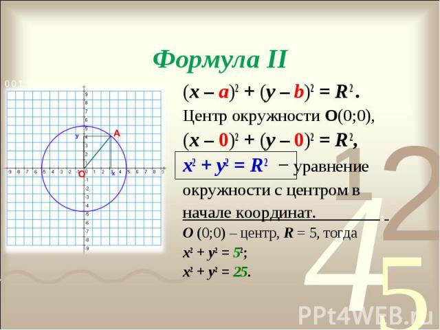 (х – а)2 + (у – b)2 = R 2 . (х – а)2 + (у – b)2 = R 2 . Центр окружности О(0;0), (х – 0)2 + (у – 0)2 = R 2, х2 + у2 = R 2 − уравнение окружности с центром в начале координат. . О (0;0) – центр, R = 5, тогда х2 + у2 = 52; х2 + у2 = 25.