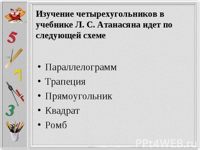 Параллелограмм Трапеция Прямоугольник Квадрат Ромб