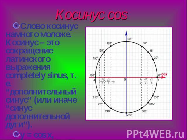 """Косинус cos Слово косинус намного моложе. Косинус – это сокращение латинского выражения completely sinus, т. е. """"дополнительный синус"""" (или иначе """"синус дополнительной дуги""""). y = cos x, D (y) = R, E(y) = [-1;1]"""