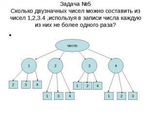 Задача №5 Сколько двузначных чисел можно составить из чисел 1,2,3.4 ,используя в