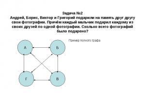 Задача №2 Андрей, Борис, Виктор и Григорий подарили на память друг другу свои фо