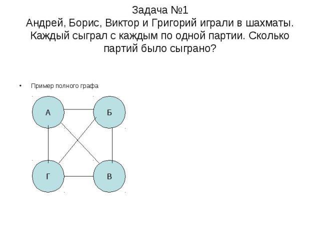 Задача №1 Андрей, Борис, Виктор и Григорий играли в шахматы. Каждый сыграл с каждым по одной партии. Сколько партий было сыграно? Пример полного графа