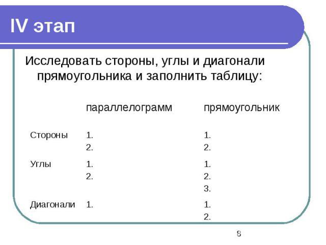 IV этап Исследовать стороны, углы и диагонали прямоугольника и заполнить таблицу: