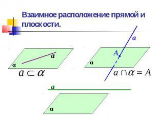 Взаимное расположение прямой и плоскости.