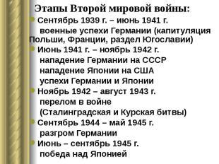 Этапы Второй мировой войны: Сентябрь 1939 г. – июнь 1941 г. военные успехи Герма