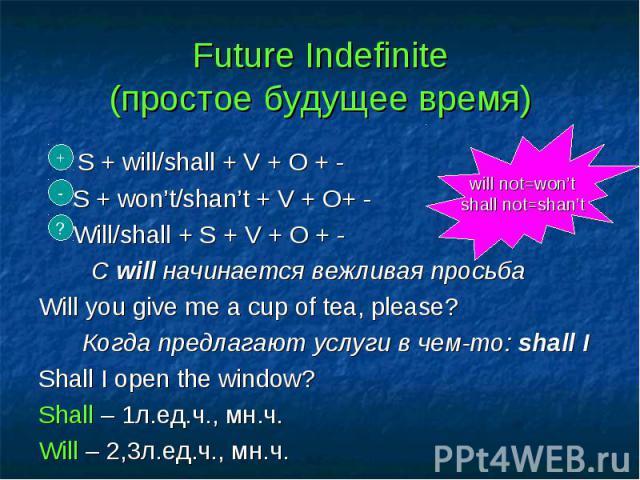 S + will/shall + V + O + - S + will/shall + V + O + - S + won't/shan't + V + O+ - Will/shall + S + V + O + - C will начинается вежливая просьба Will you give me a cup of tea, please? Когда предлагают услуги в чем-то: shall I Shall I open the window?…
