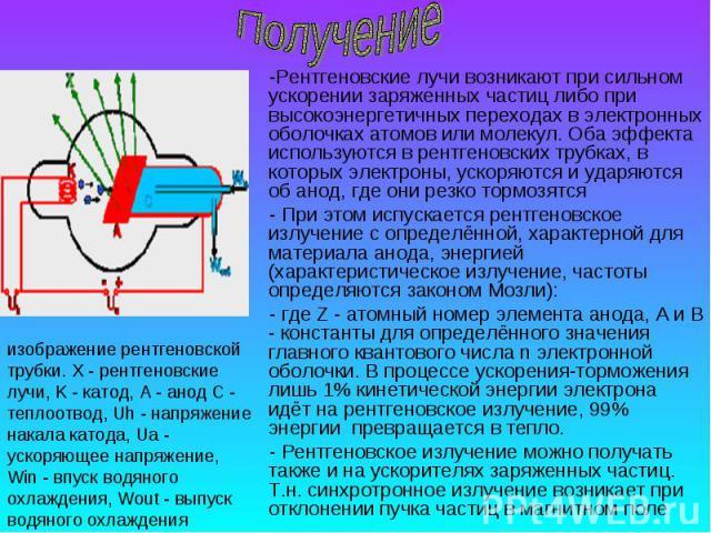 -Рентгеновские лучи возникают при сильном ускорении заряженных частиц либо при высокоэнергетичных переходах в электронных оболочках атомов или молекул. Оба эффекта используются в рентгеновских трубках, в которых электроны, ускоряются и ударяются об …