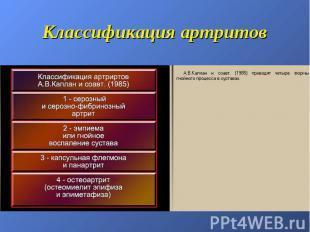 Классификация артритов