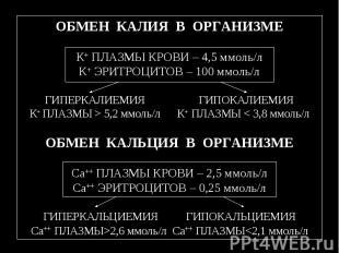 ОБМЕН КАЛИЯ В ОРГАНИЗМЕ К+ ПЛАЗМЫ КРОВИ – 4,5 ммоль/л К+ ЭРИТРОЦИТОВ – 100 ммоль