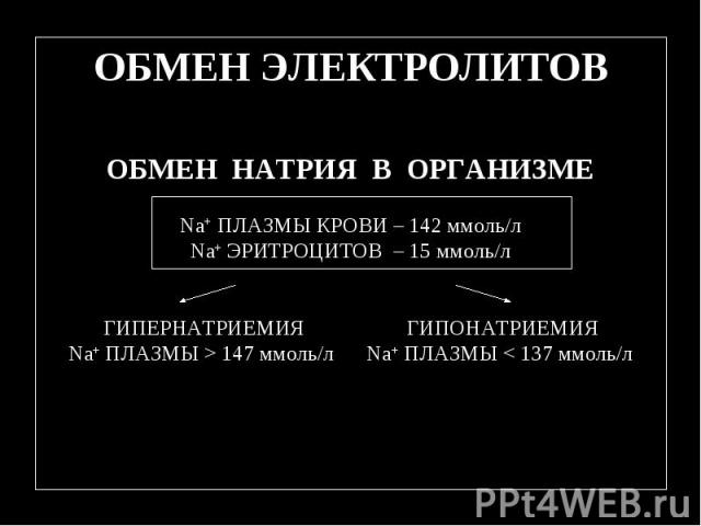 ОБМЕН ЭЛЕКТРОЛИТОВ ОБМЕН НАТРИЯ В ОРГАНИЗМЕ Na+ ПЛАЗМЫ КРОВИ – 142 ммоль/л Na+ ЭРИТРОЦИТОВ – 15 ммоль/л ГИПЕРНАТРИЕМИЯ ГИПОНАТРИЕМИЯ Na+ ПЛАЗМЫ > 147 ммоль/л Na+ ПЛАЗМЫ < 137 ммоль/л