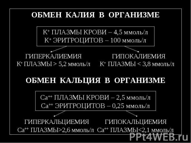 ОБМЕН КАЛИЯ В ОРГАНИЗМЕ К+ ПЛАЗМЫ КРОВИ – 4,5 ммоль/л К+ ЭРИТРОЦИТОВ – 100 ммоль/л ГИПЕРКАЛИЕМИЯ ГИПОКАЛИЕМИЯ К+ ПЛАЗМЫ > 5,2 ммоль/л К+ ПЛАЗМЫ < 3,8 ммоль/л ОБМЕН КАЛЬЦИЯ В ОРГАНИЗМЕ Са++ ПЛАЗМЫ КРОВИ – 2,5 ммоль/л Са++ ЭРИТРОЦИТОВ – 0,25 ммо…