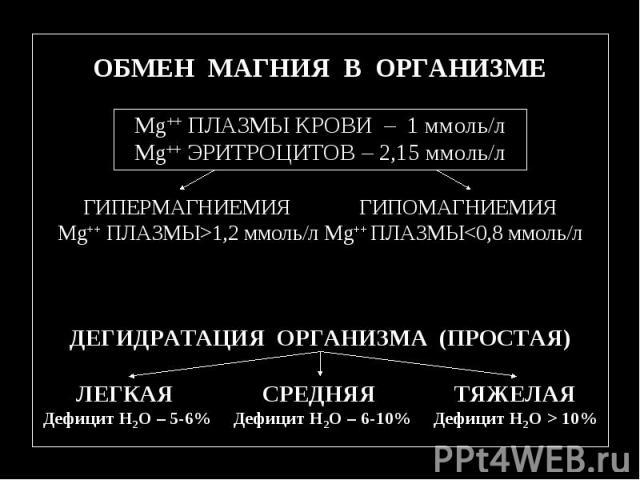 ОБМЕН МАГНИЯ В ОРГАНИЗМЕ Mg++ ПЛАЗМЫ КРОВИ – 1 ммоль/л Mg++ ЭРИТРОЦИТОВ – 2,15 ммоль/л ГИПЕРМАГНИЕМИЯ ГИПОМАГНИЕМИЯ Mg++ ПЛАЗМЫ>1,2 ммоль/л Mg++ ПЛАЗМЫ<0,8 ммоль/л ДЕГИДРАТАЦИЯ ОРГАНИЗМА (ПРОСТАЯ) ЛЕГКАЯ СРЕДНЯЯ ТЯЖЕЛАЯ Дефицит H2O – 5-6% Дефи…