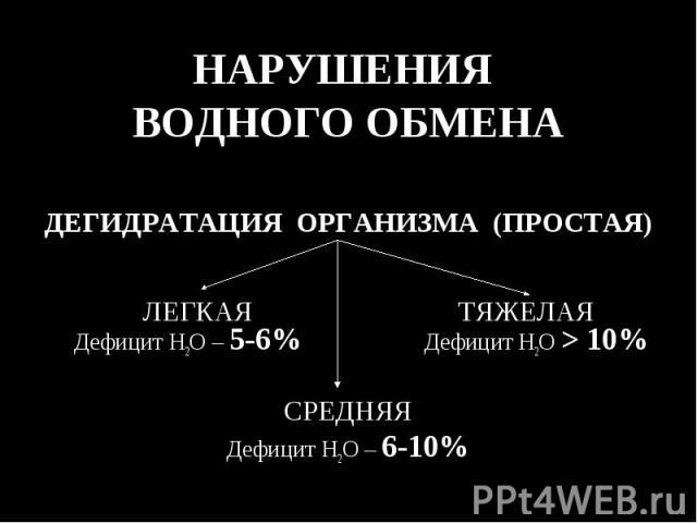 НАРУШЕНИЯ НАРУШЕНИЯ ВОДНОГО ОБМЕНА ДЕГИДРАТАЦИЯ ОРГАНИЗМА (ПРОСТАЯ) ЛЕГКАЯ ТЯЖЕЛАЯ Дефицит H2O – 5-6% Дефицит H2O > 10% СРЕДНЯЯ Дефицит H2O – 6-10%