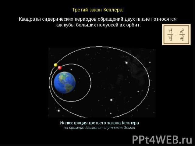 Квадраты сидерических периодов обращений двух планет относятся как кубы больших полуосей их орбит: