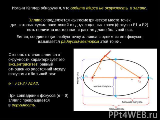Эллипсопределяетсякакгеометрическоеместоточек, длякоторыхсуммарасстоянийотдвухзаданныхточек(фокусовF1 иF2) естьвеличинапостояннаяиравна…