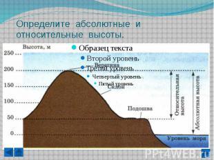 Определите абсолютные и относительные высоты.