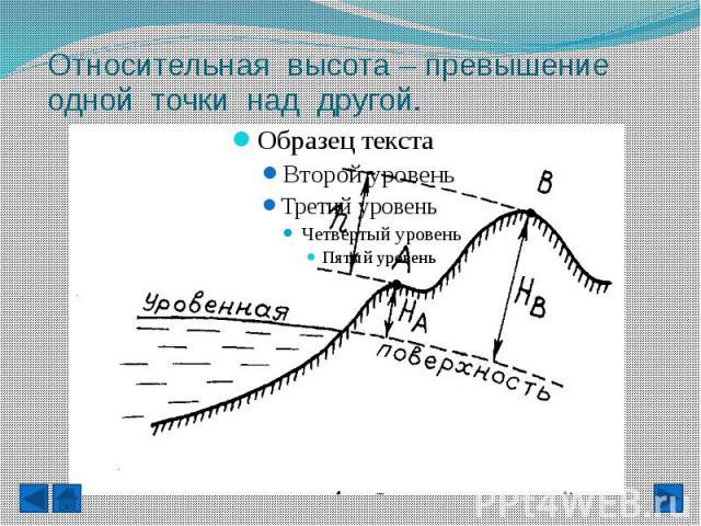 Относительная высота – превышение одной точки над другой.