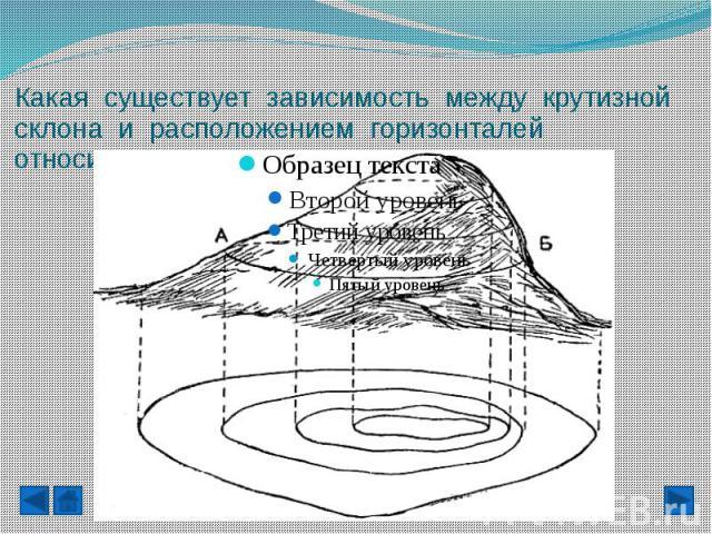Какая существует зависимость между крутизной склона и расположением горизонталей относительно друг друга?