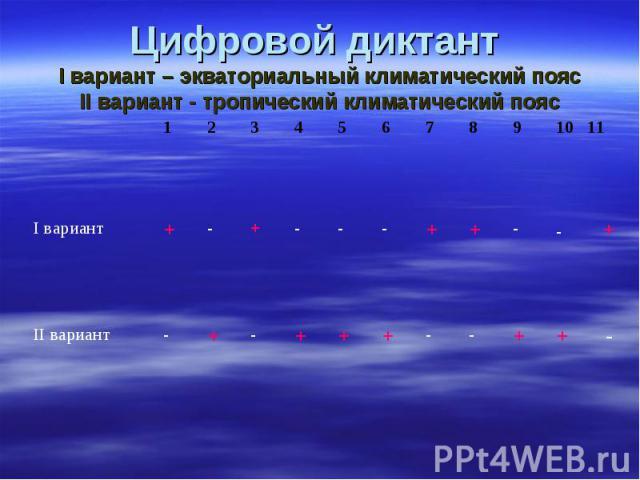 Цифровой диктант I вариант – экваториальный климатический пояс II вариант - тропический климатический пояс