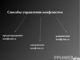предотвращение конфликта предотвращение конфликта