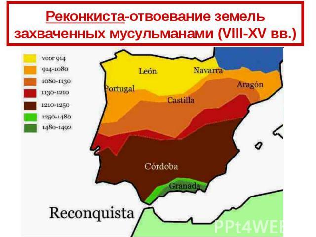 Реконкиста-отвоевание земель захваченных мусульманами (VIII-XV вв.)