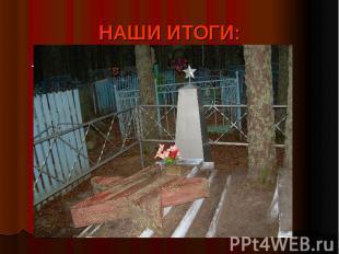 НАШИ ИТОГИ: Теперь могила Ананьина А.П. является нашей подшефной. Мы регулярно у