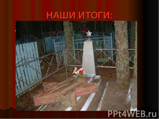 НАШИ ИТОГИ: Теперь могила Ананьина А.П. является нашей подшефной. Мы регулярно ухаживаем за ней.