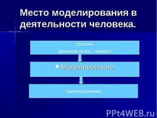 Место моделирования в деятельности человека. Моделирование