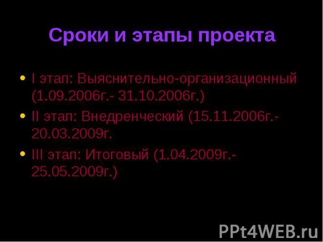 I этап: Выяснительно-организационный (1.09.2006г.- 31.10.2006г.) I этап: Выяснительно-организационный (1.09.2006г.- 31.10.2006г.) II этап: Внедренческий (15.11.2006г.-20.03.2009г. III этап: Итоговый (1.04.2009г.-25.05.2009г.)